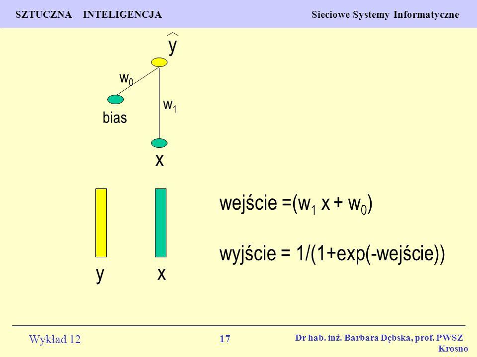wyjście = 1/(1+exp(-wejście))