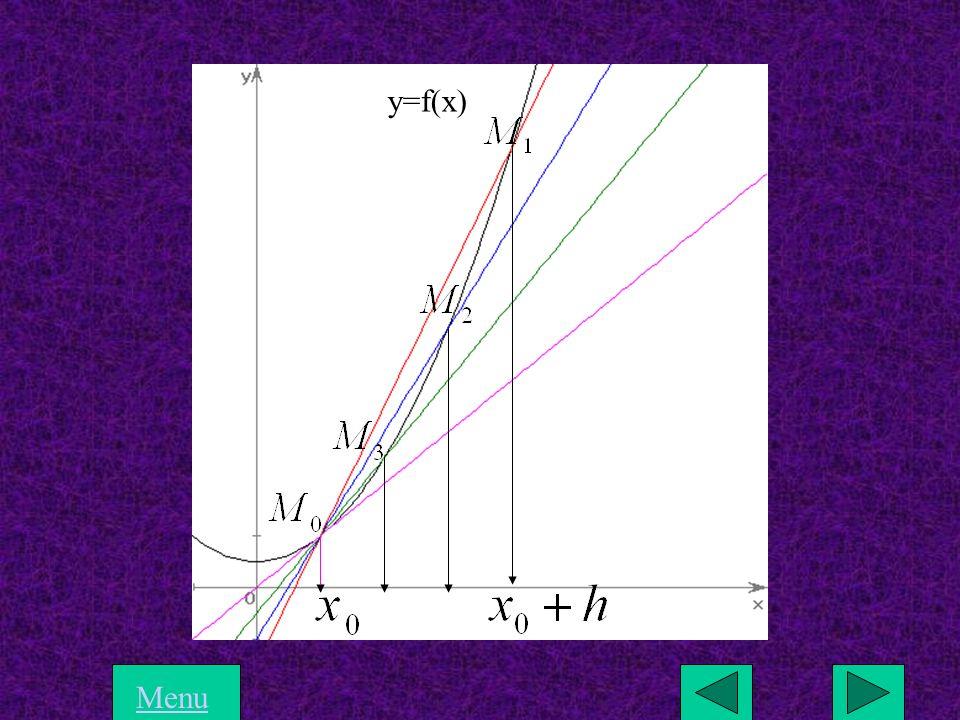 y=f(x) Menu