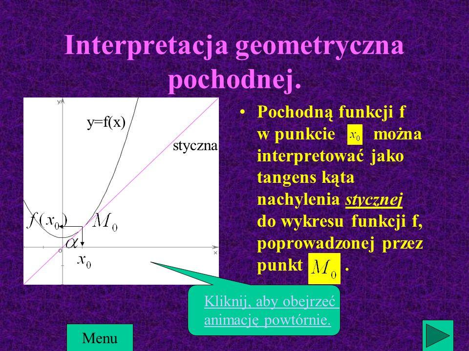 Interpretacja geometryczna pochodnej.