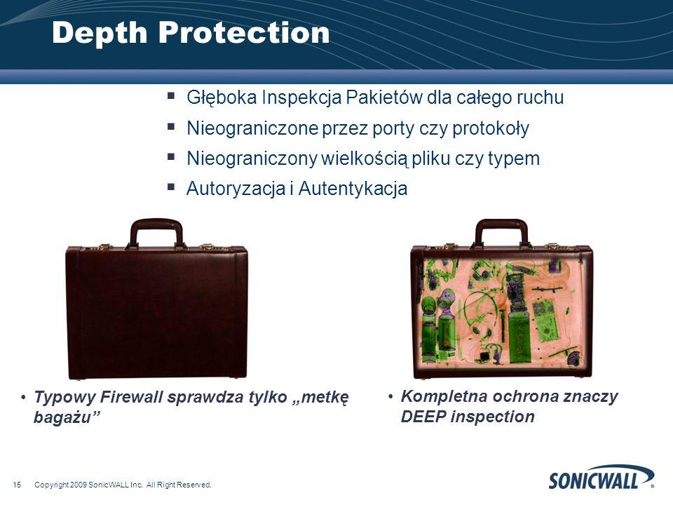 Depth Protection Głęboka Inspekcja Pakietów dla całego ruchu