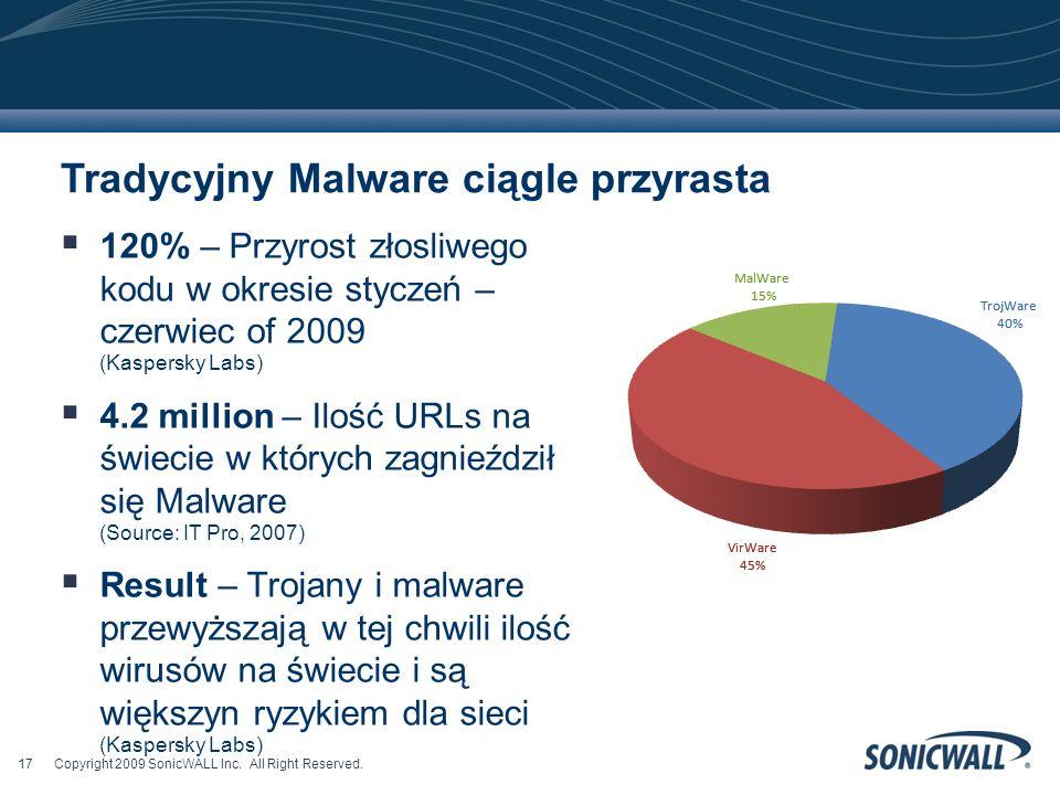 Tradycyjny Malware ciągle przyrasta