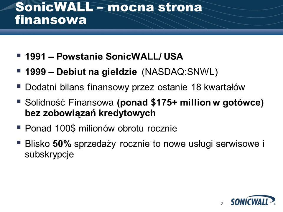 SonicWALL – mocna strona finansowa
