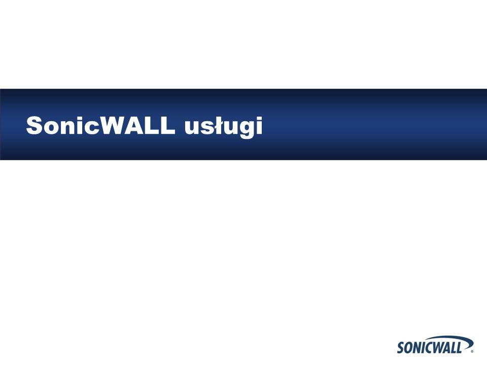 SonicWALL usługi
