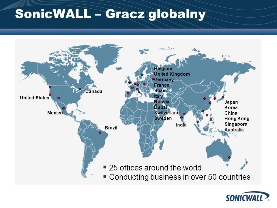 SonicWALL – Gracz globalny