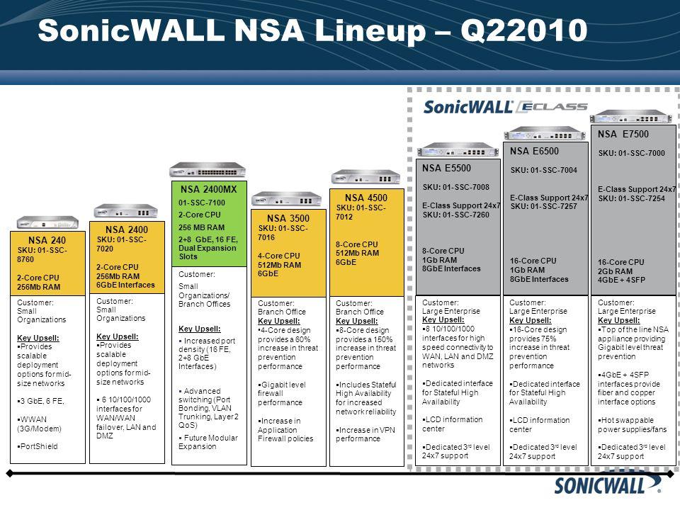 SonicWALL NSA Lineup – Q22010