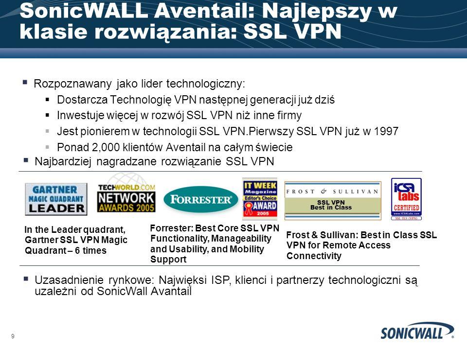 SonicWALL Aventail: Najlepszy w klasie rozwiązania: SSL VPN