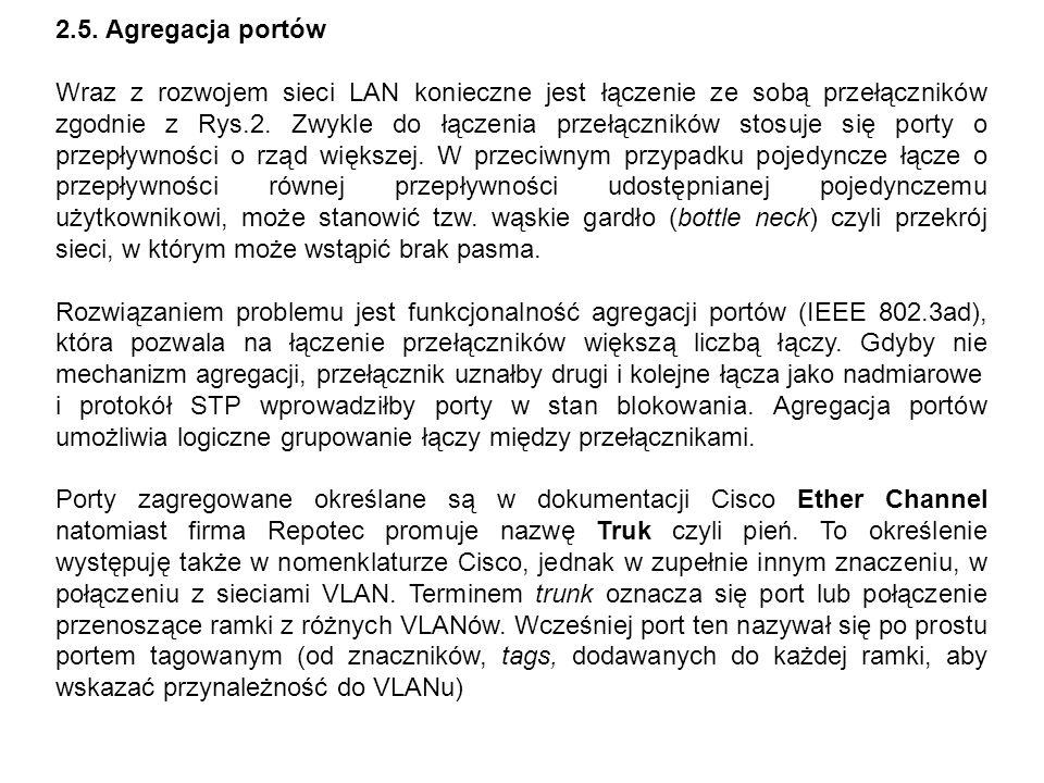 2.5. Agregacja portów