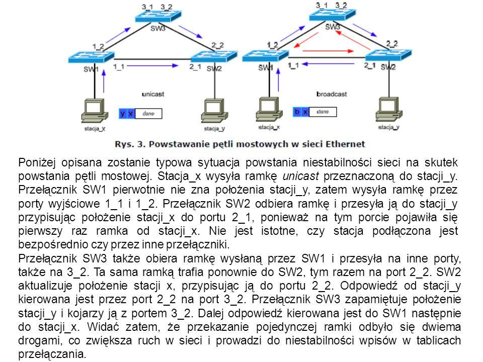 Poniżej opisana zostanie typowa sytuacja powstania niestabilności sieci na skutek powstania pętli mostowej. Stacja_x wysyła ramkę unicast przeznaczoną do stacji_y. Przełącznik SW1 pierwotnie nie zna położenia stacji_y, zatem wysyła ramkę przez porty wyjściowe 1_1 i 1_2. Przełącznik SW2 odbiera ramkę i przesyła ją do stacji_y przypisując położenie stacji_x do portu 2_1, ponieważ na tym porcie pojawiła się pierwszy raz ramka od stacji_x. Nie jest istotne, czy stacja podłączona jest bezpośrednio czy przez inne przełączniki.