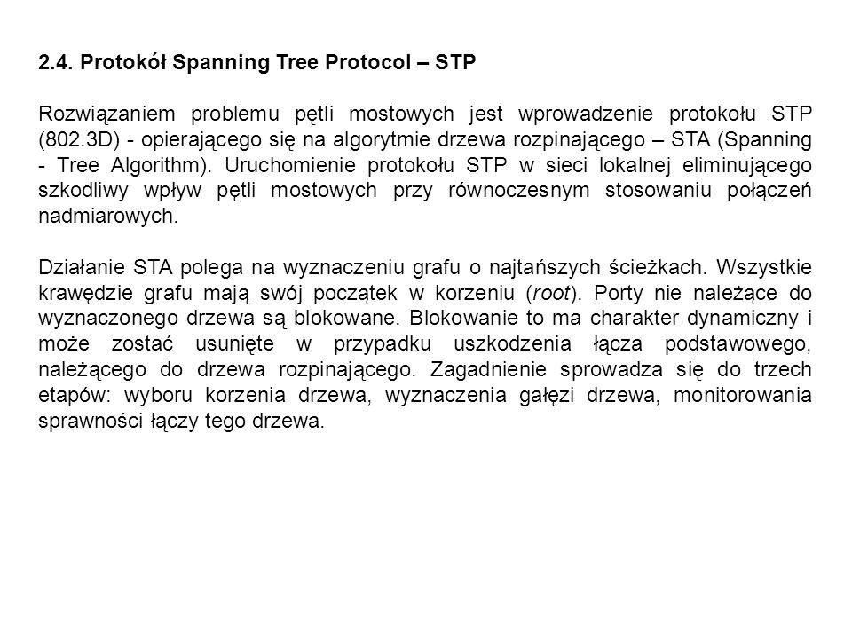 2.4. Protokół Spanning Tree Protocol – STP