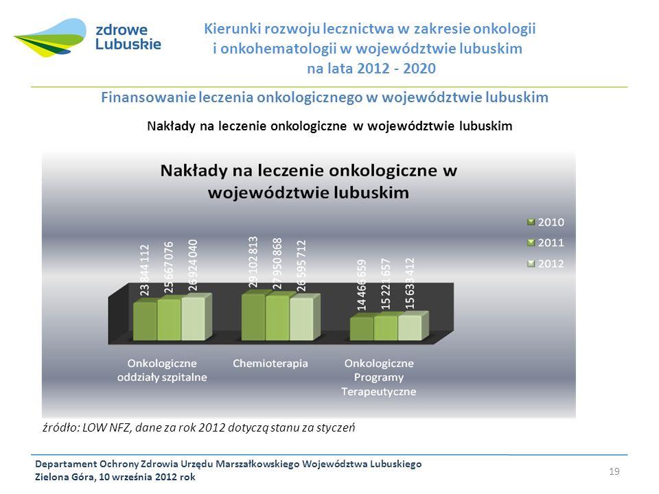 Kierunki rozwoju lecznictwa w zakresie onkologii