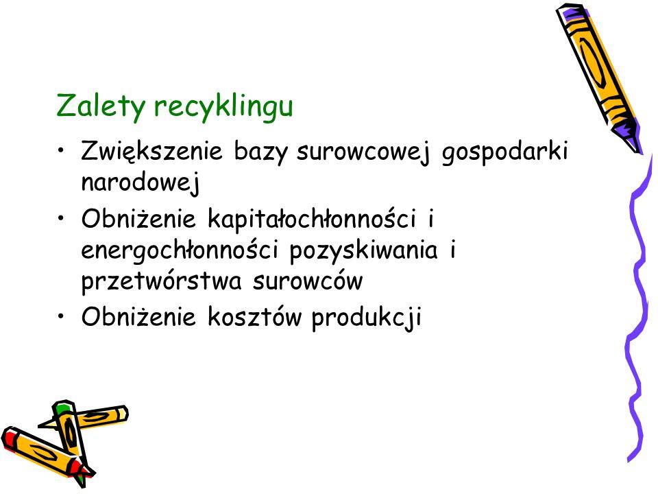 Zalety recyklingu Zwiększenie bazy surowcowej gospodarki narodowej