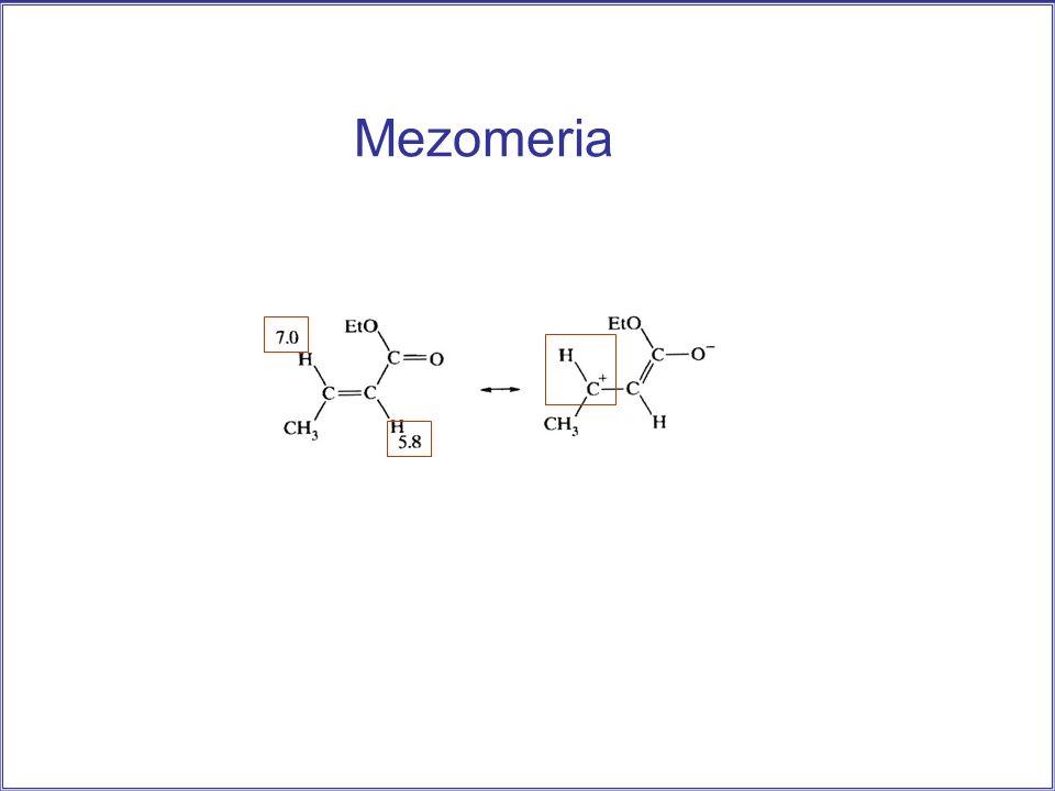 Mezomeria