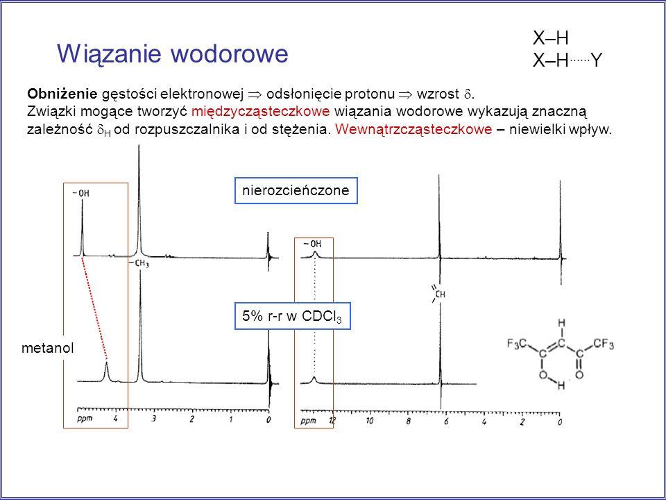 Wiązanie wodorowe X–H X–H......Y