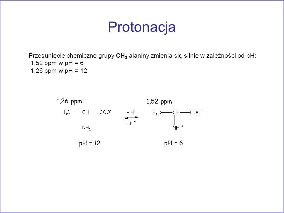 Protonacja Przesunięcie chemiczne grupy CH3 alaniny zmienia się silnie w zależności od pH: 1,52 ppm w pH = 6.