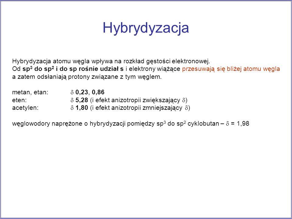 Hybrydyzacja Hybrydyzacja atomu węgla wpływa na rozkład gęstości elektronowej.