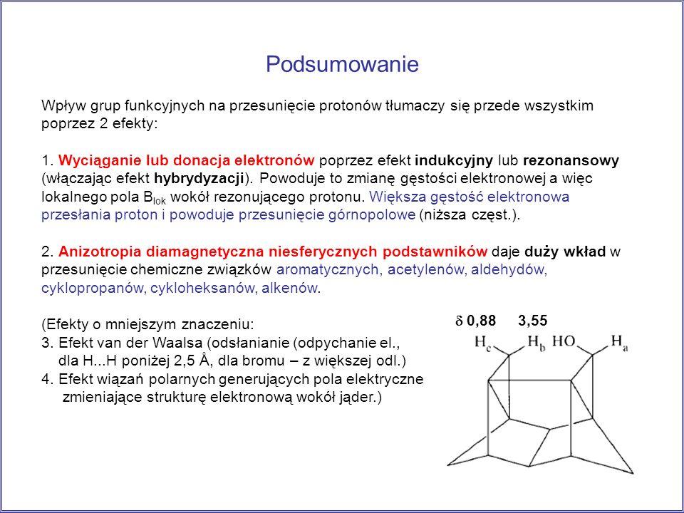 Podsumowanie Wpływ grup funkcyjnych na przesunięcie protonów tłumaczy się przede wszystkim poprzez 2 efekty: