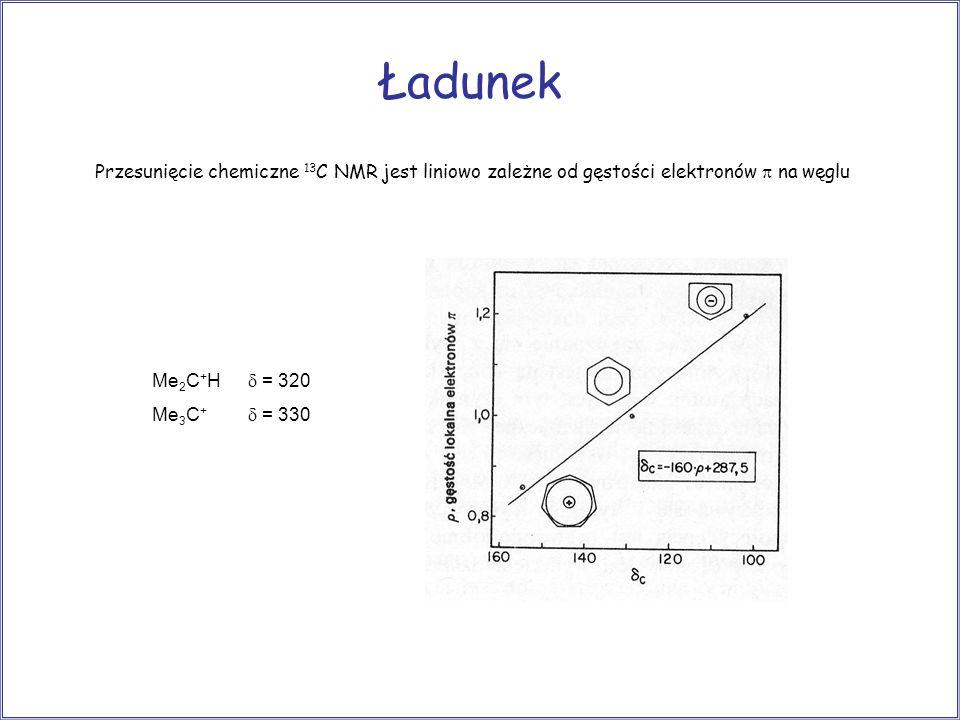 Ładunek Przesunięcie chemiczne 13C NMR jest liniowo zależne od gęstości elektronów p na węglu. Me2C+H d = 320.