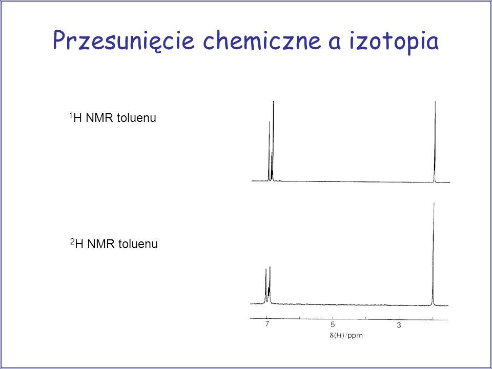 Przesunięcie chemiczne a izotopia