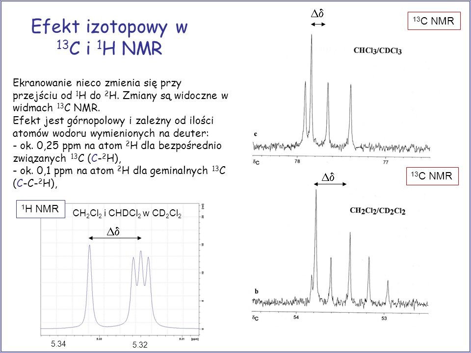 Efekt izotopowy w 13C i 1H NMR