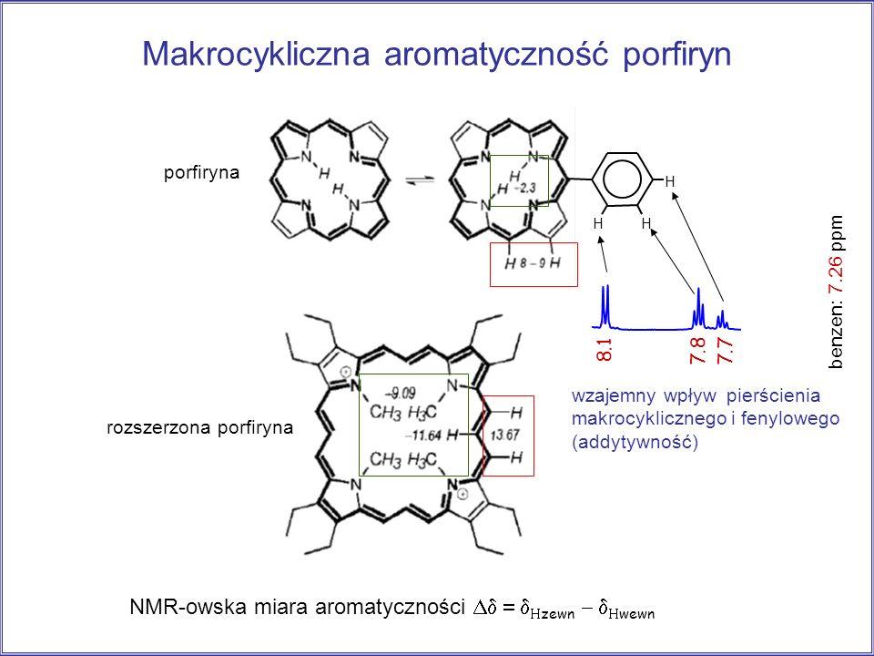 Makrocykliczna aromatyczność porfiryn