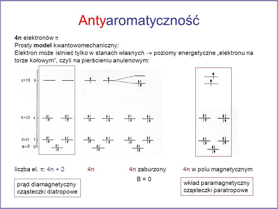 Antyaromatyczność 4n elektronów p Prosty model kwantowomechaniczny: