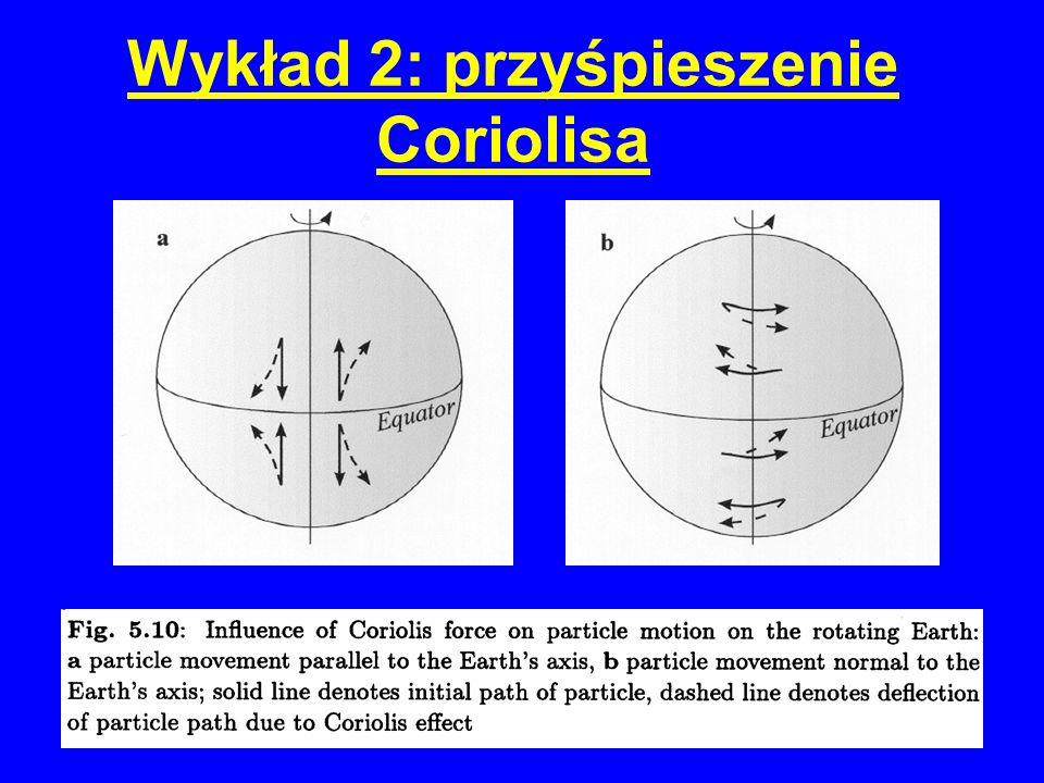 Wykład 2: przyśpieszenie Coriolisa