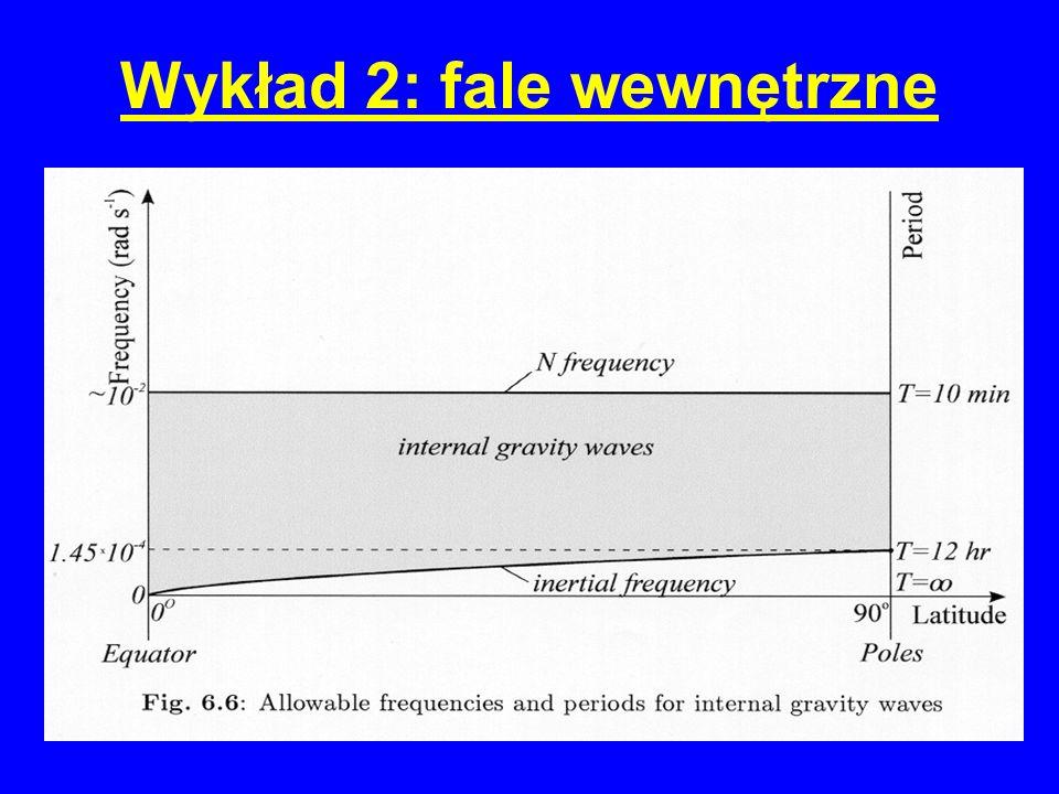 Wykład 2: fale wewnętrzne