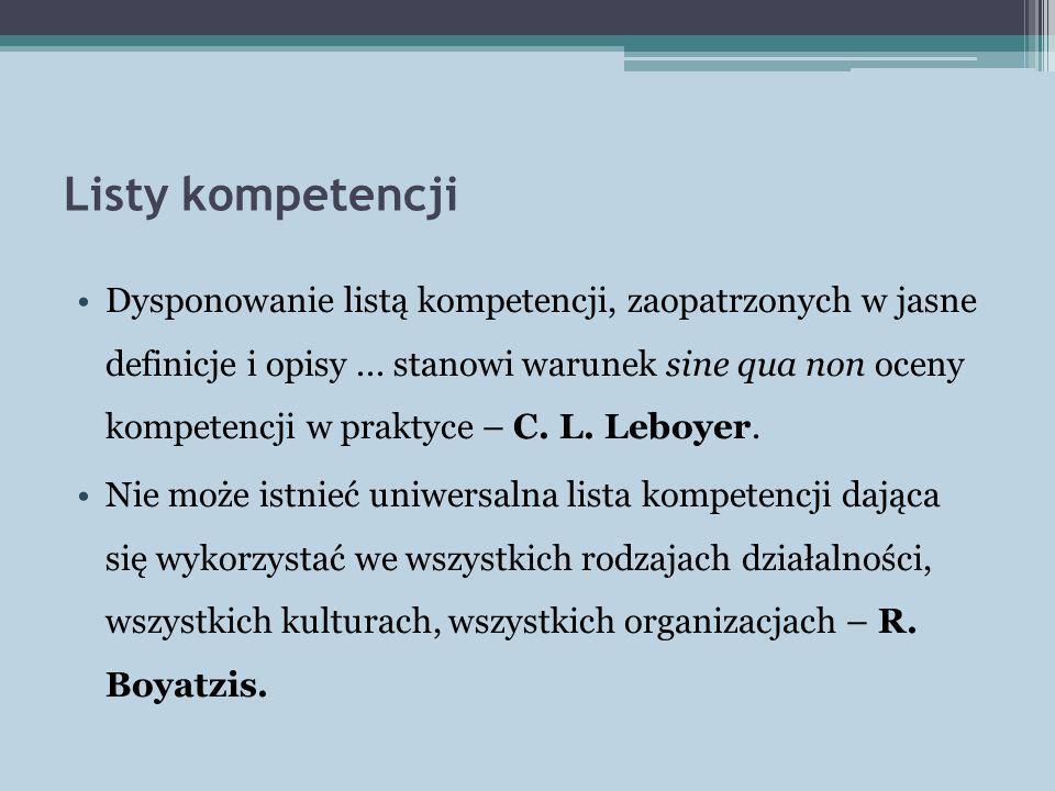 Listy kompetencji