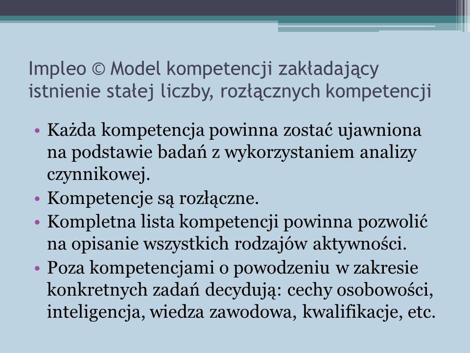 Impleo © Model kompetencji zakładający istnienie stałej liczby, rozłącznych kompetencji