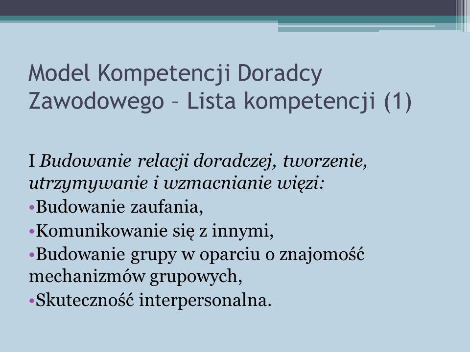 Model Kompetencji Doradcy Zawodowego – Lista kompetencji (1)