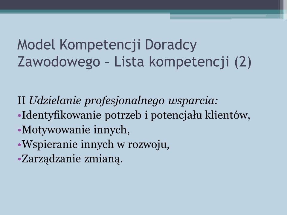 Model Kompetencji Doradcy Zawodowego – Lista kompetencji (2)