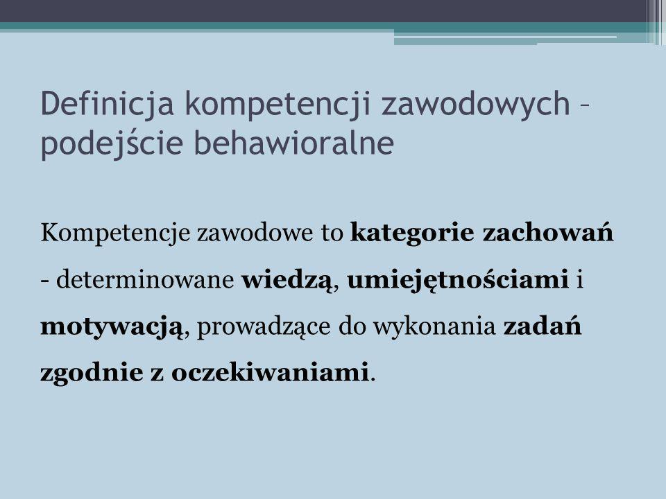 Definicja kompetencji zawodowych – podejście behawioralne