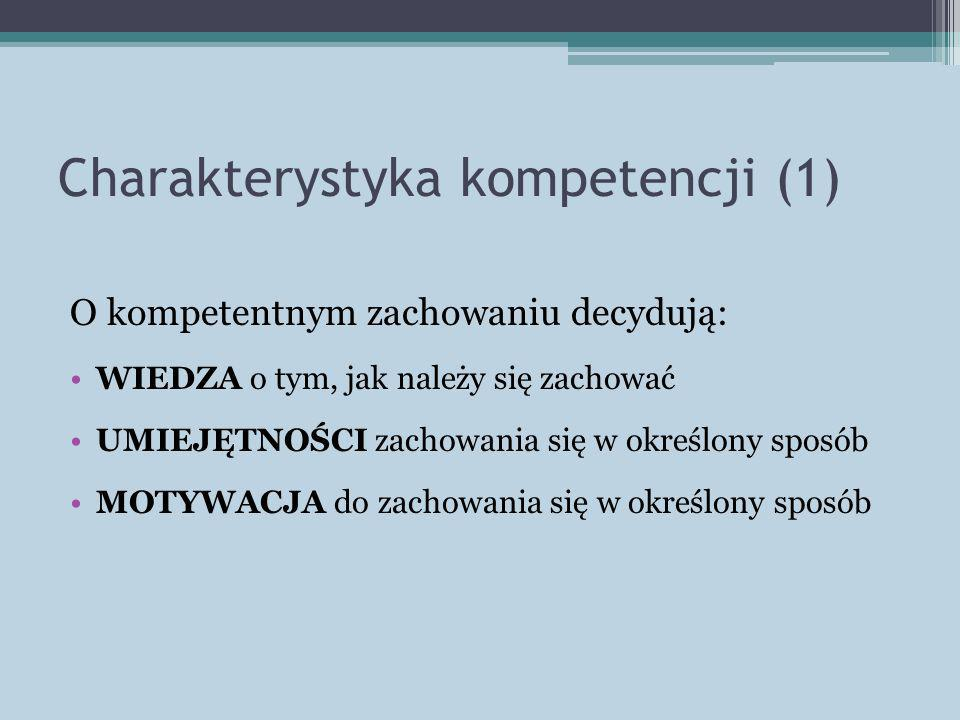 Charakterystyka kompetencji (1)