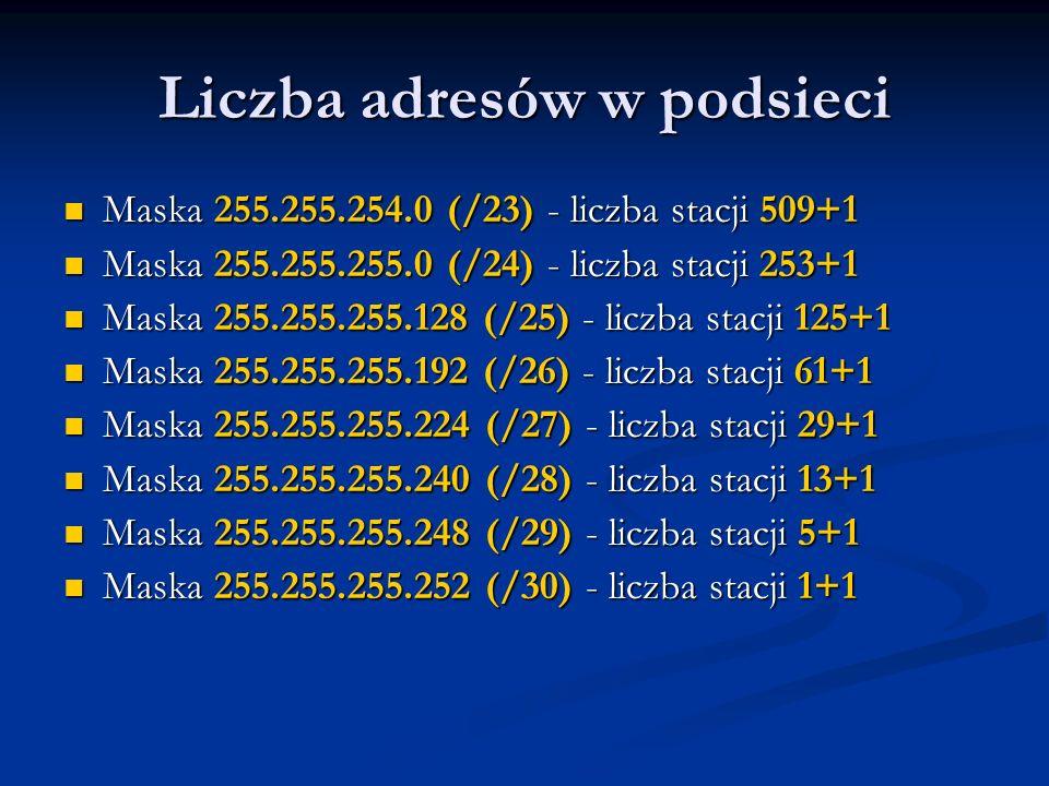 Liczba adresów w podsieci