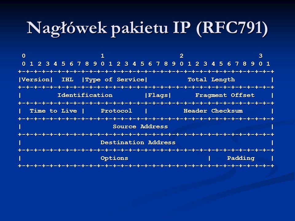 Nagłówek pakietu IP (RFC791)