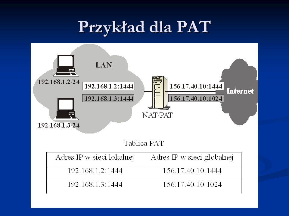 Przykład dla PAT