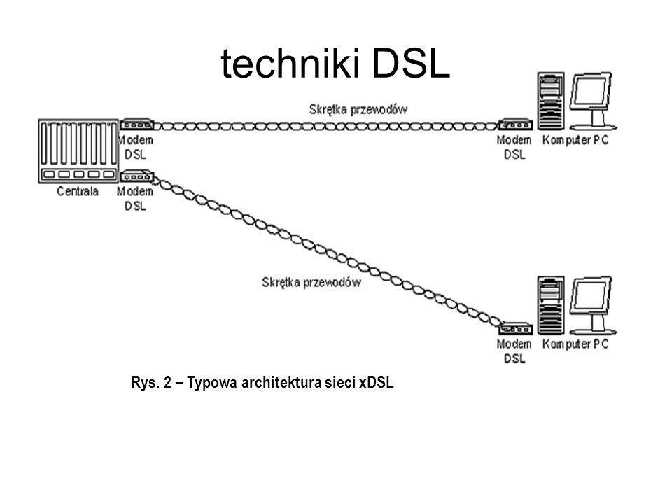 techniki DSL Rys. 2 – Typowa architektura sieci xDSL
