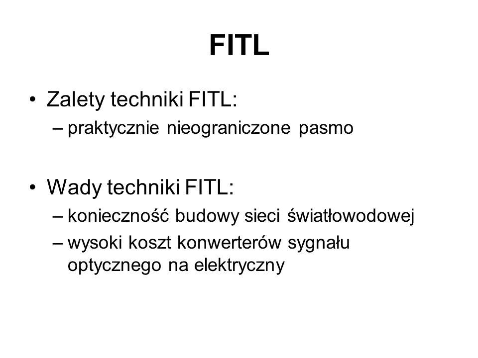 FITL Zalety techniki FITL: Wady techniki FITL: