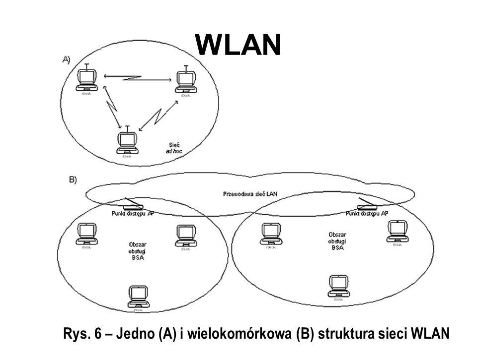 WLAN Rys. 6 – Jedno (A) i wielokomórkowa (B) struktura sieci WLAN