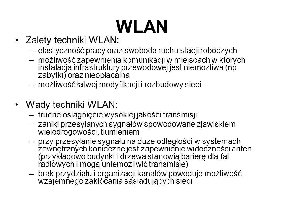 WLAN Zalety techniki WLAN: Wady techniki WLAN: