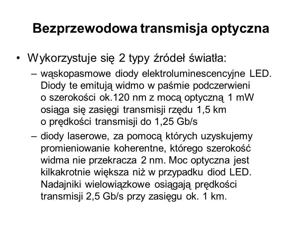 Bezprzewodowa transmisja optyczna