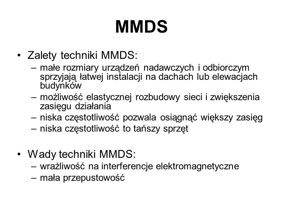 MMDS Zalety techniki MMDS: Wady techniki MMDS: