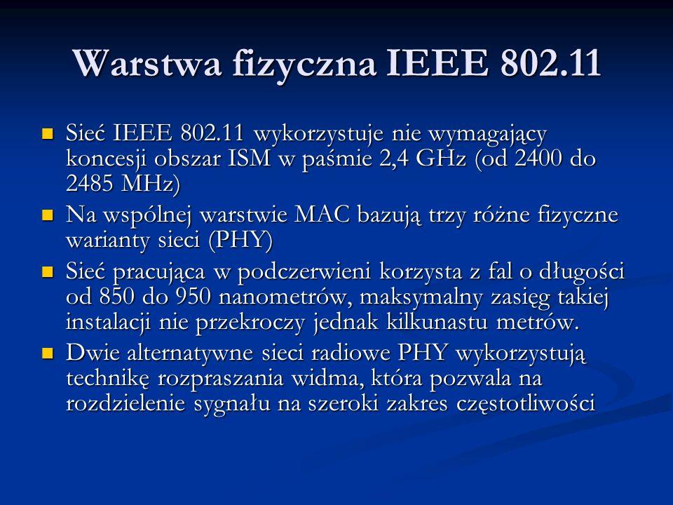 Warstwa fizyczna IEEE 802.11 Sieć IEEE 802.11 wykorzystuje nie wymagający koncesji obszar ISM w paśmie 2,4 GHz (od 2400 do 2485 MHz)
