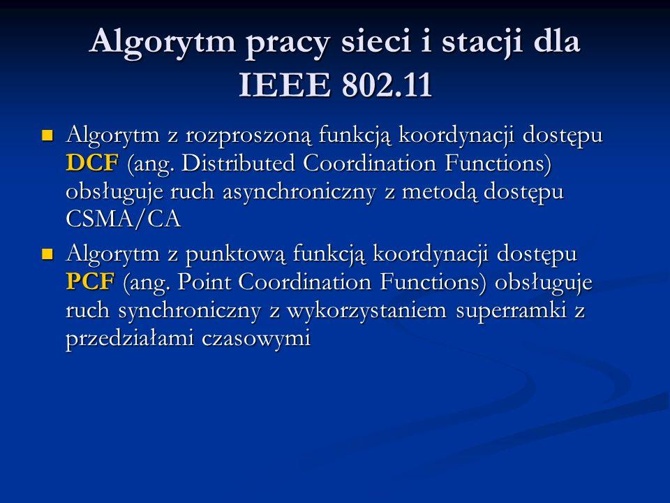 Algorytm pracy sieci i stacji dla IEEE 802.11
