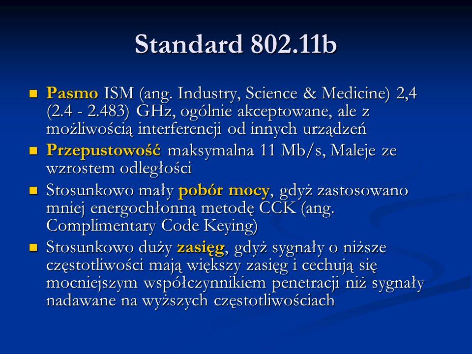 Standard 802.11b