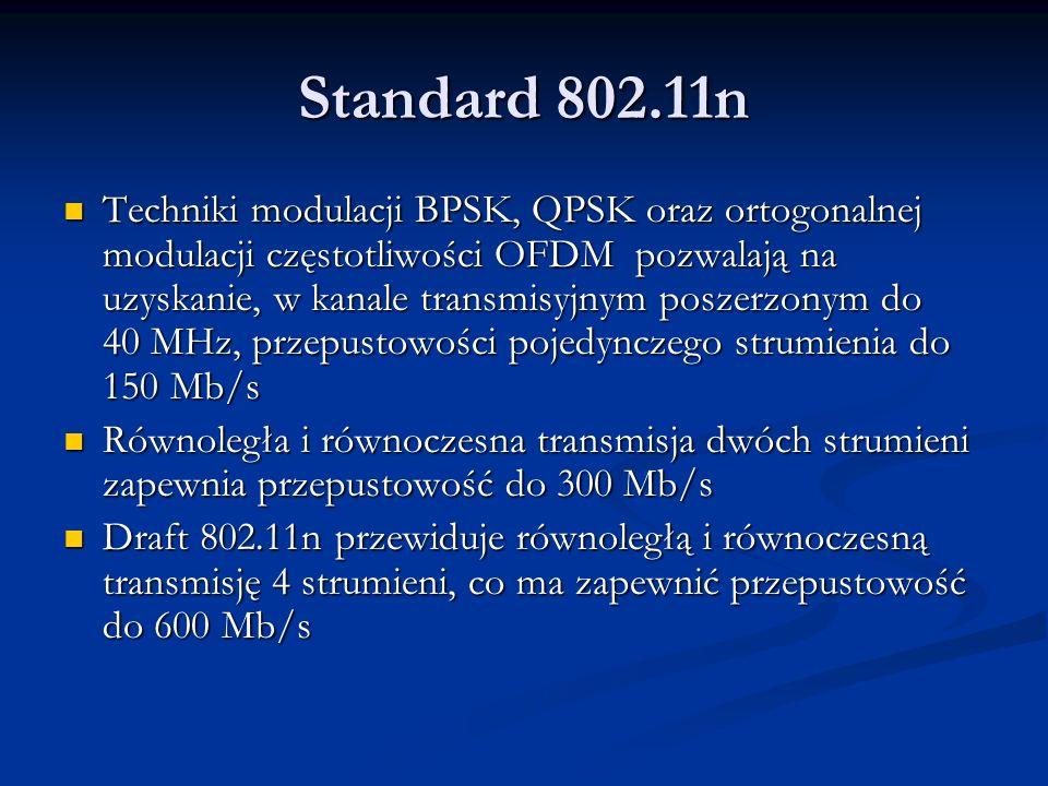 Standard 802.11n