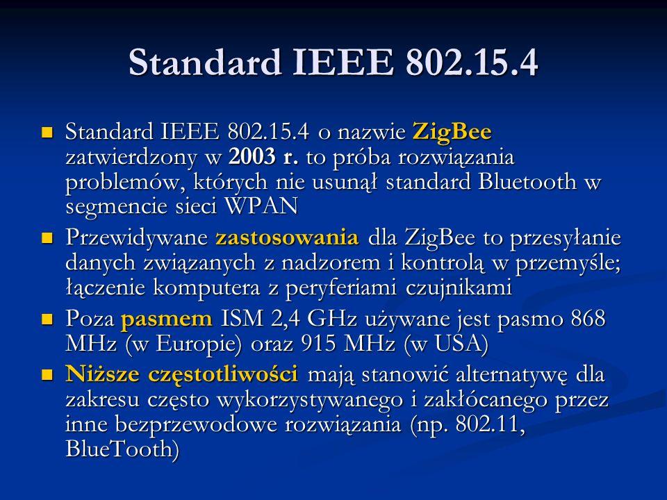 Standard IEEE 802.15.4