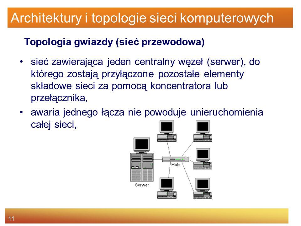 Architektury i topologie sieci komputerowych