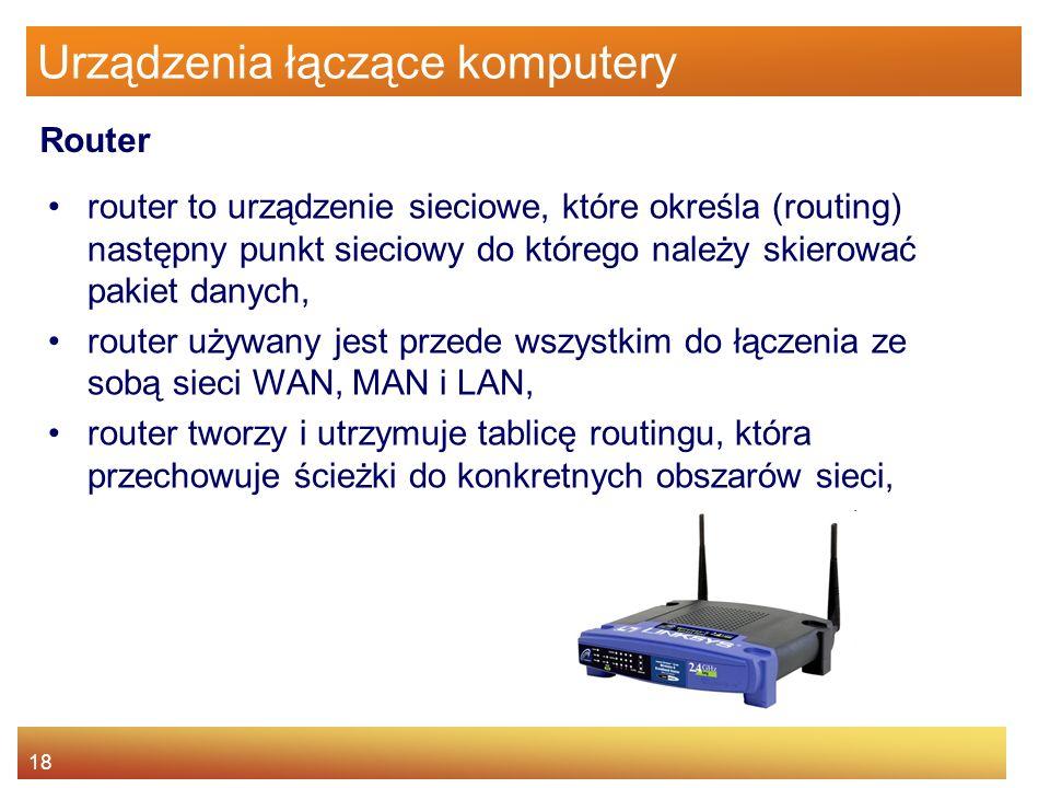 Urządzenia łączące komputery