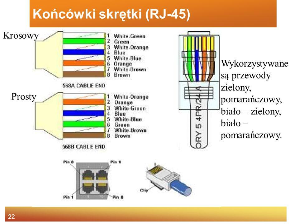 Końcówki skrętki (RJ-45)